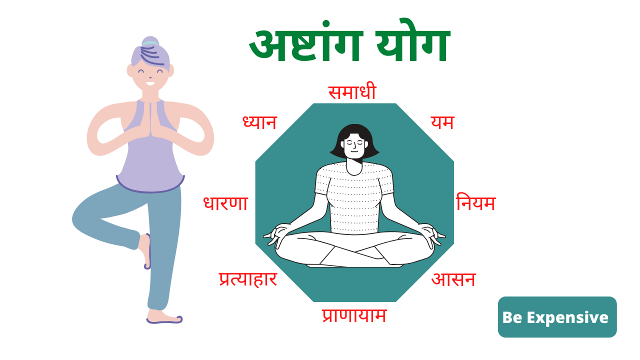 ashtanga yoga_अष्टांगयोग