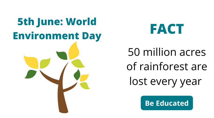World Environment Day fact