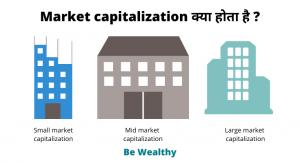 Market-capitalization-KYA-HOTA-HAI