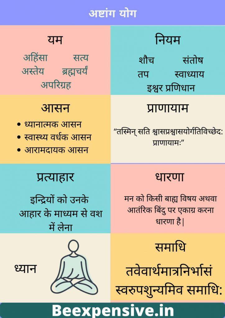 ashtanga yoga_अष्टांगयोग