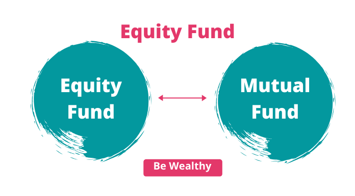 Benefit of Equity fund