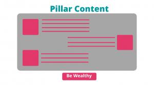 pillar content in hindi