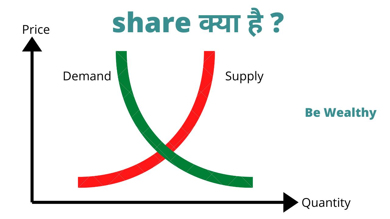 share meaning in hindi share kya hai