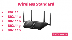 Wireless standard IEEE Hindi