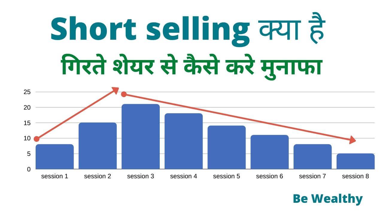 short selling kya hai hindi