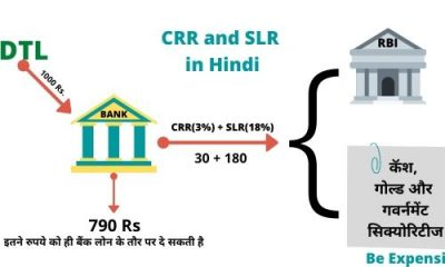 CRR and SLR in Hindi