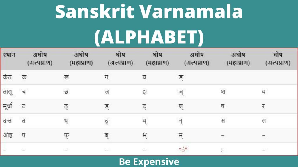 Learn Sanskrit varnamala chart Alphabet -